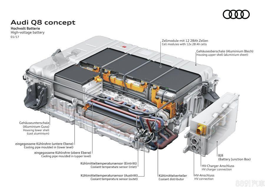 設置於車輛後端的鋰電池組由104顆高效電池組成,容量為17.9kWh,使Q8 Concept擁有60km的純電行駛里程,採用7.2 kW的充電系統大約只需兩個半小時就能完成充電。